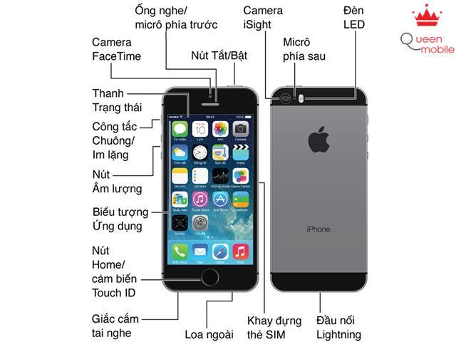 Tổng quan về iPhone