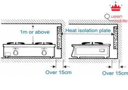 Đặt bếp cách trần nhà ít nhất 1m, cách tường 15cm.