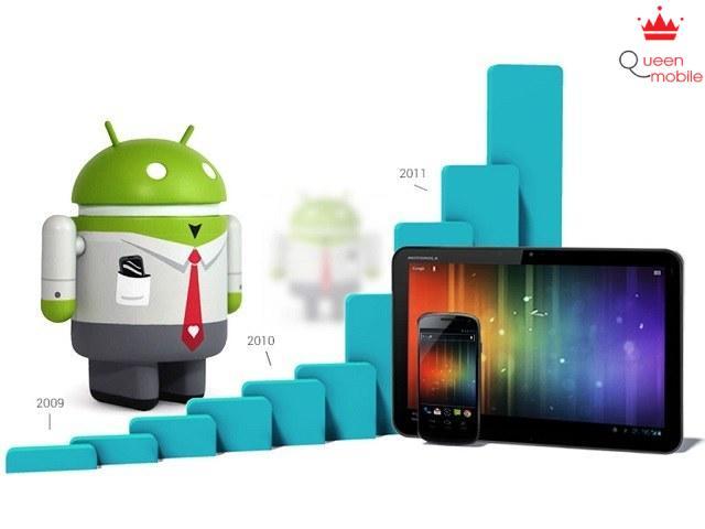 Phần lớn các thiết bị di động hiện nay đều sử dụng hệ điều hành Android