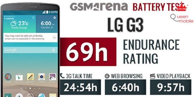 Điểm tổng kết khá ấn tượng về thời lượng pin của LG G3
