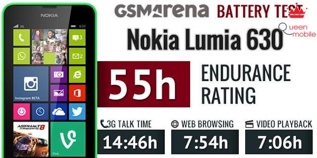 Thời gian sử dụng trung bình của Nokia Lumia 630