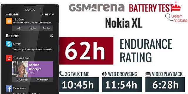 Kết quả bài kiểm tra thời lượng pin của Nokia XL