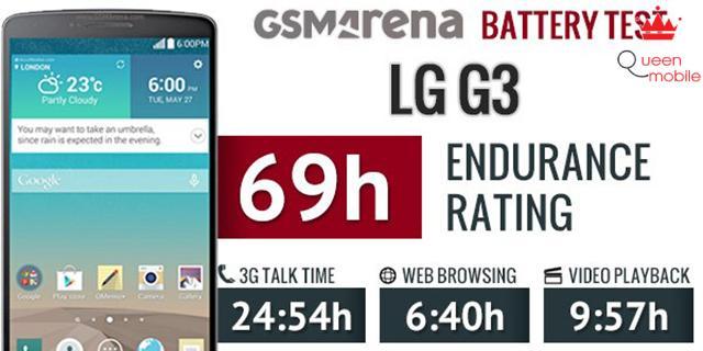 Kết quả đánh giá thời lượng pin của LG G3