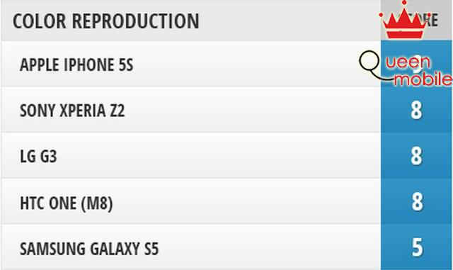 iPhone 5S cho màu sắc hiển thị tốt