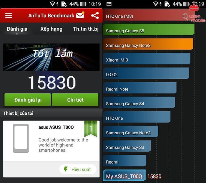 Asus Zenfone 4 A450 có hiệu năng khá cao trong tầm giá