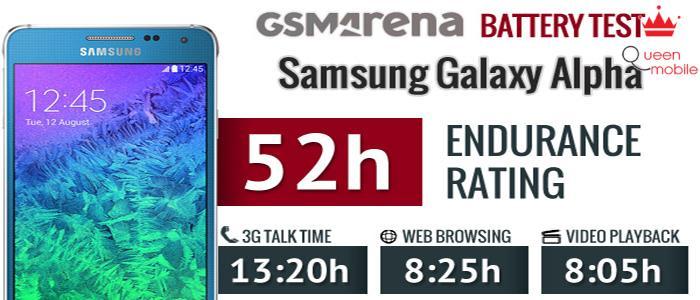 Dung lượng pin khiêm tốn nhưng Galaxy Alpha lại có thời lượng pin vượt xa mong đợi