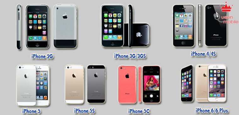 Kiểu dáng nào của iPhone bạn yêu thích nhất?