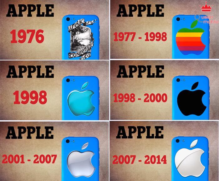 Các tập đoàn nổi tiếng thế giới thay đổi logo của họ như thế nào?