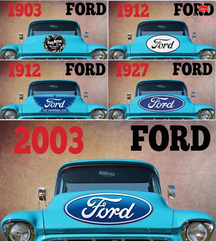 Hãng xe hơi Ford