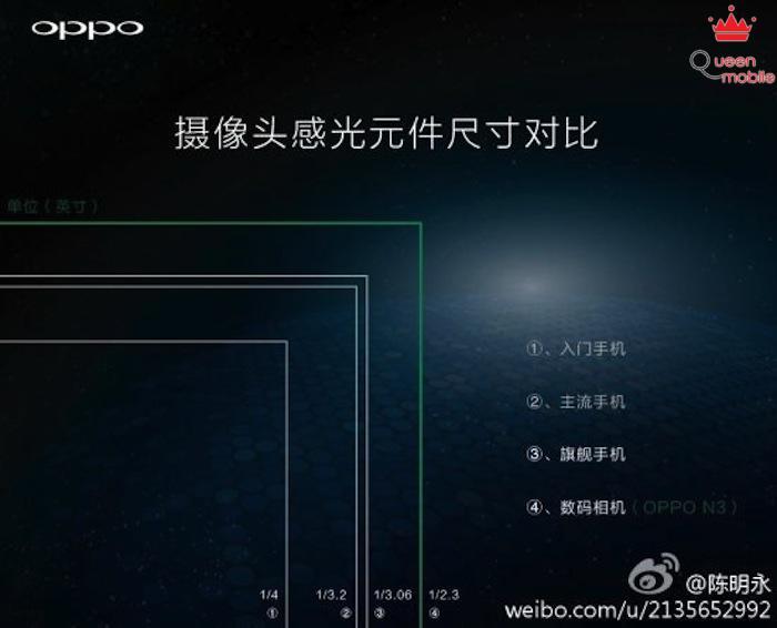 OPPO N3 khoe cảm biến ảnh siêu bự